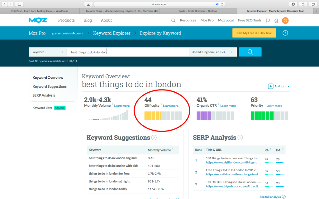 The Moz Keyword Explorer dashboard that shows also keyword difficulty